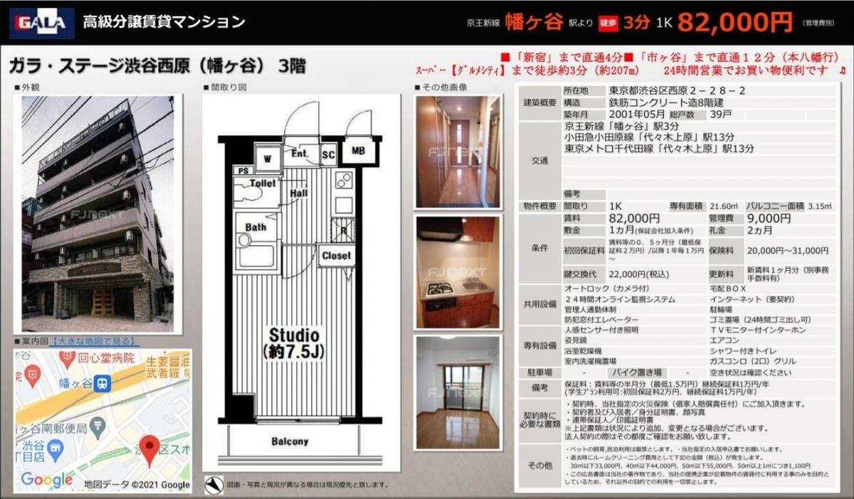 f:id:yoyogiuehararealestate:20210520103937j:plain