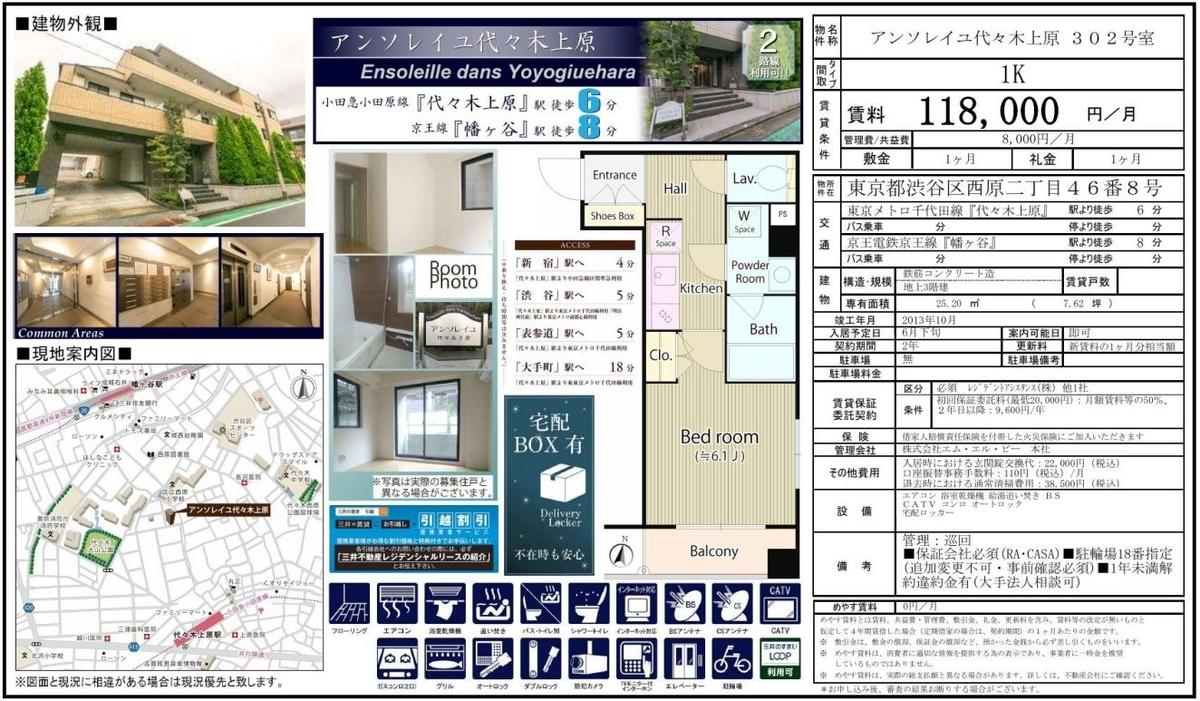 f:id:yoyogiuehararealestate:20210601201911j:plain