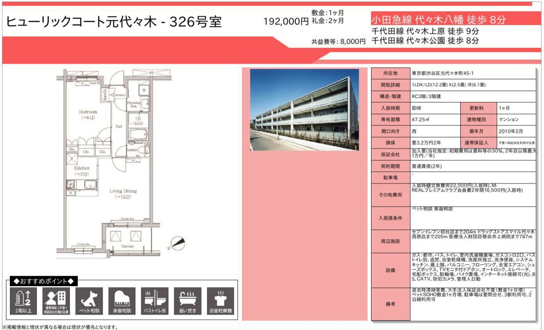 f:id:yoyogiuehararealestate:20210601201914j:plain