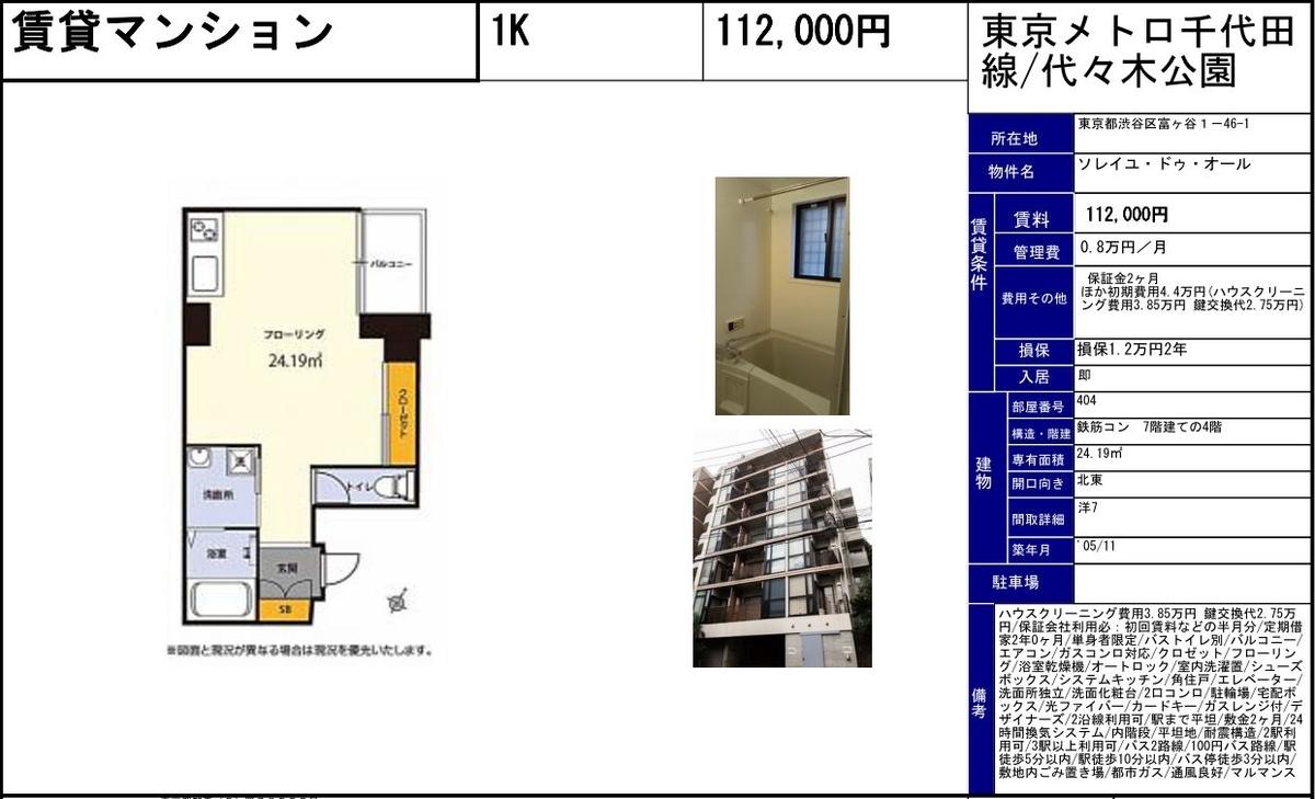 f:id:yoyogiuehararealestate:20210605093401j:plain