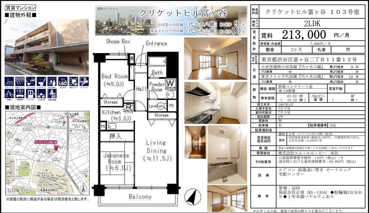 f:id:yoyogiuehararealestate:20210605093411j:plain