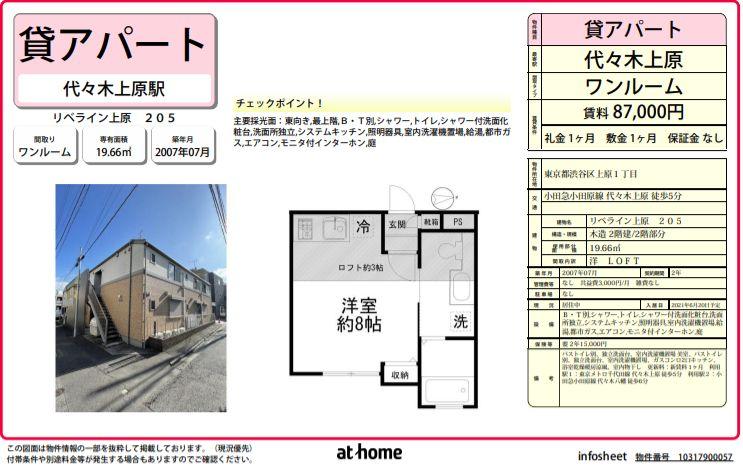 f:id:yoyogiuehararealestate:20210607194100j:plain