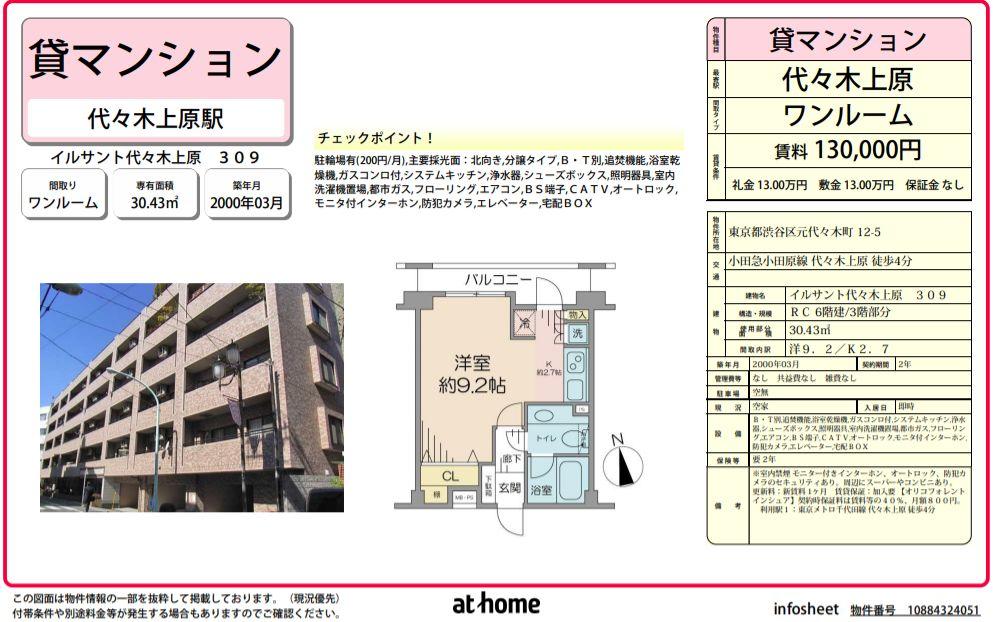 f:id:yoyogiuehararealestate:20210607194104j:plain