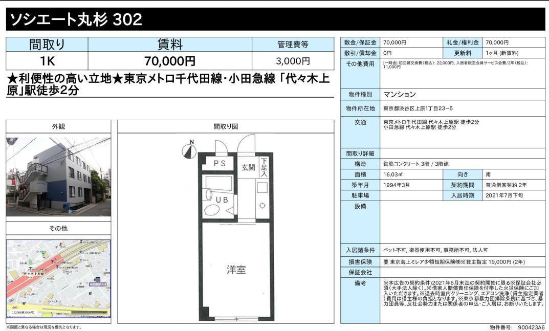f:id:yoyogiuehararealestate:20210607194107j:plain