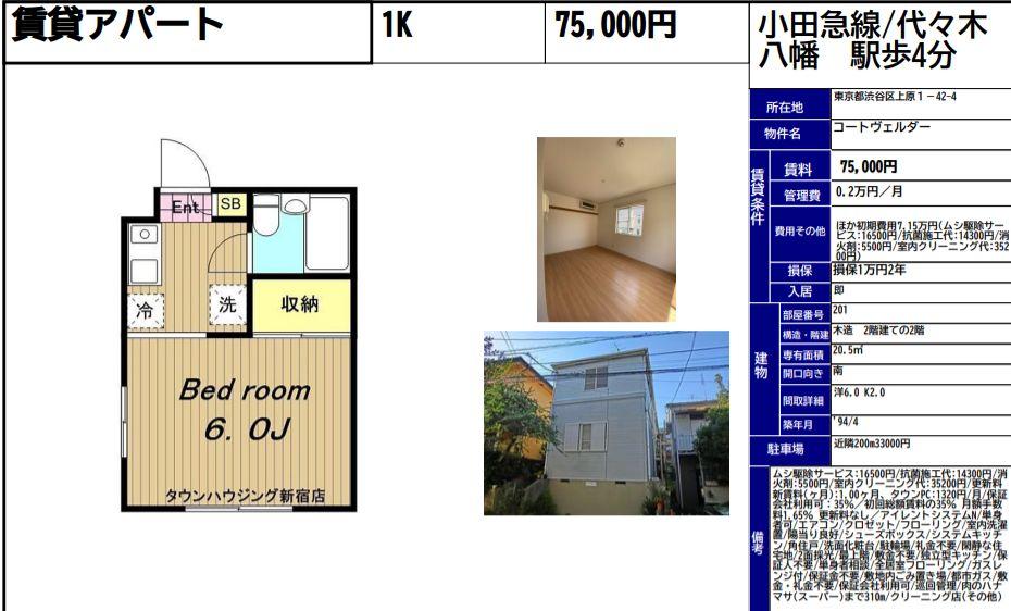 f:id:yoyogiuehararealestate:20210607194114j:plain