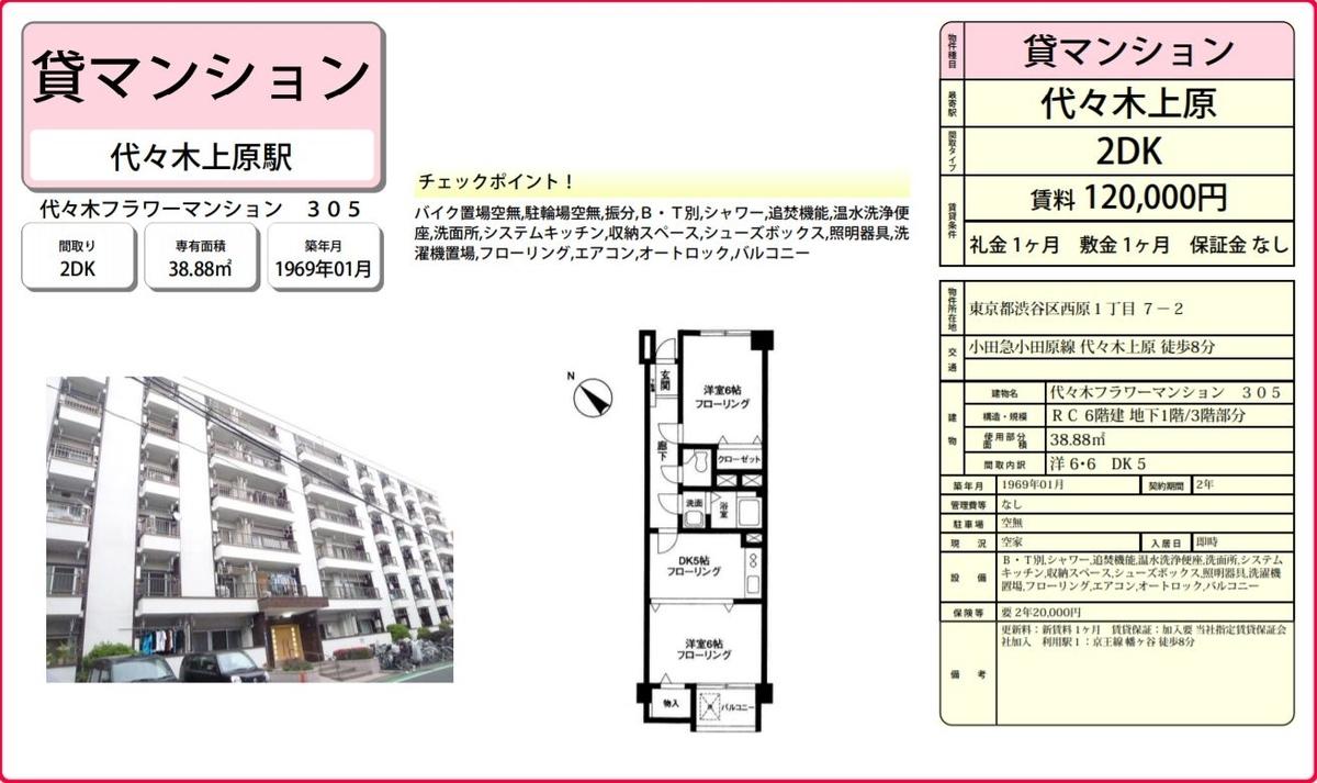 f:id:yoyogiuehararealestate:20210612100735j:plain