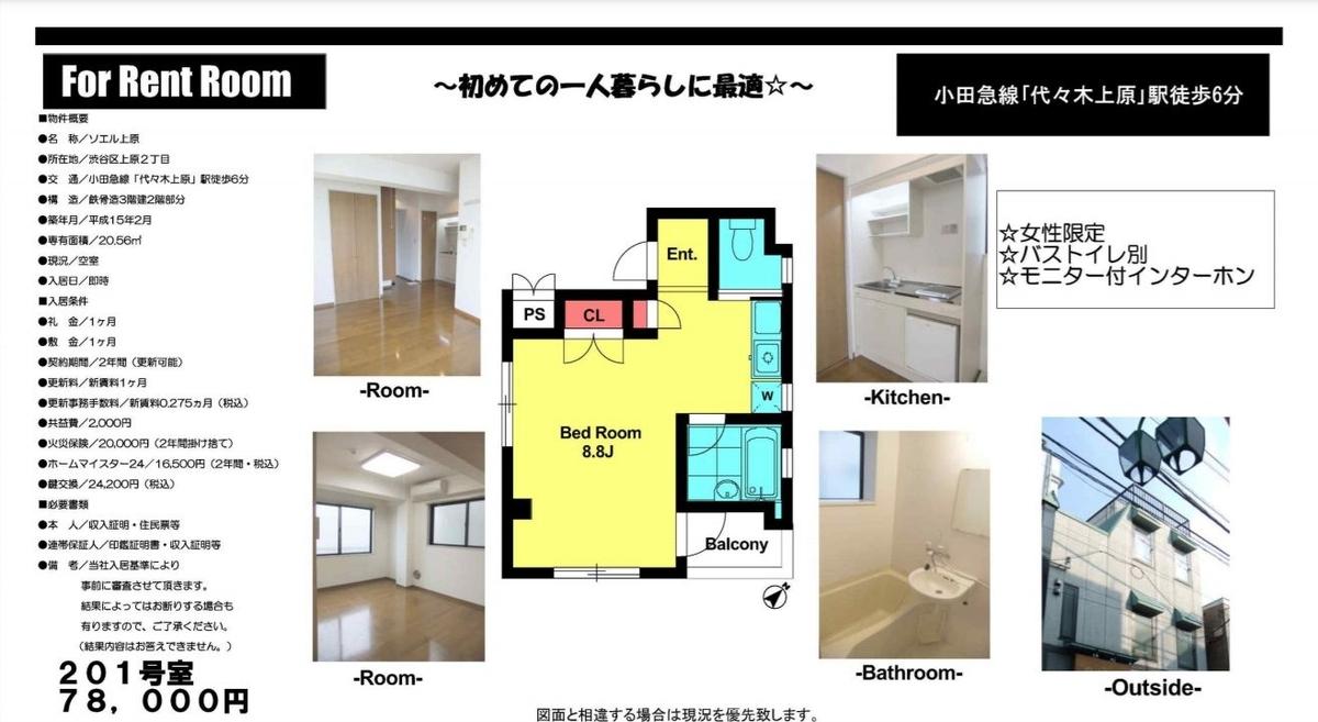 f:id:yoyogiuehararealestate:20210612100739j:plain
