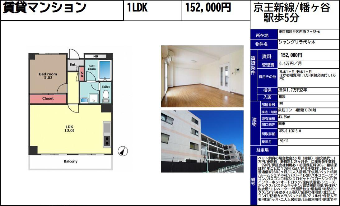 f:id:yoyogiuehararealestate:20210612100750j:plain