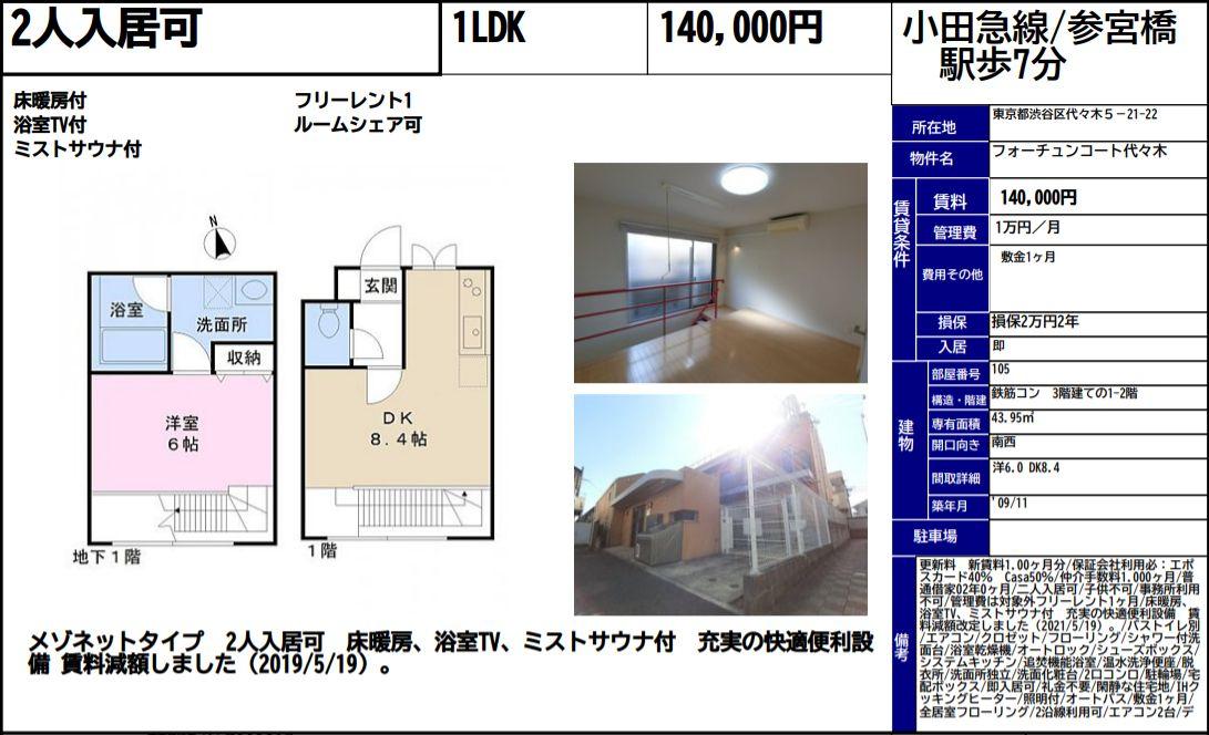 f:id:yoyogiuehararealestate:20210613100423j:plain