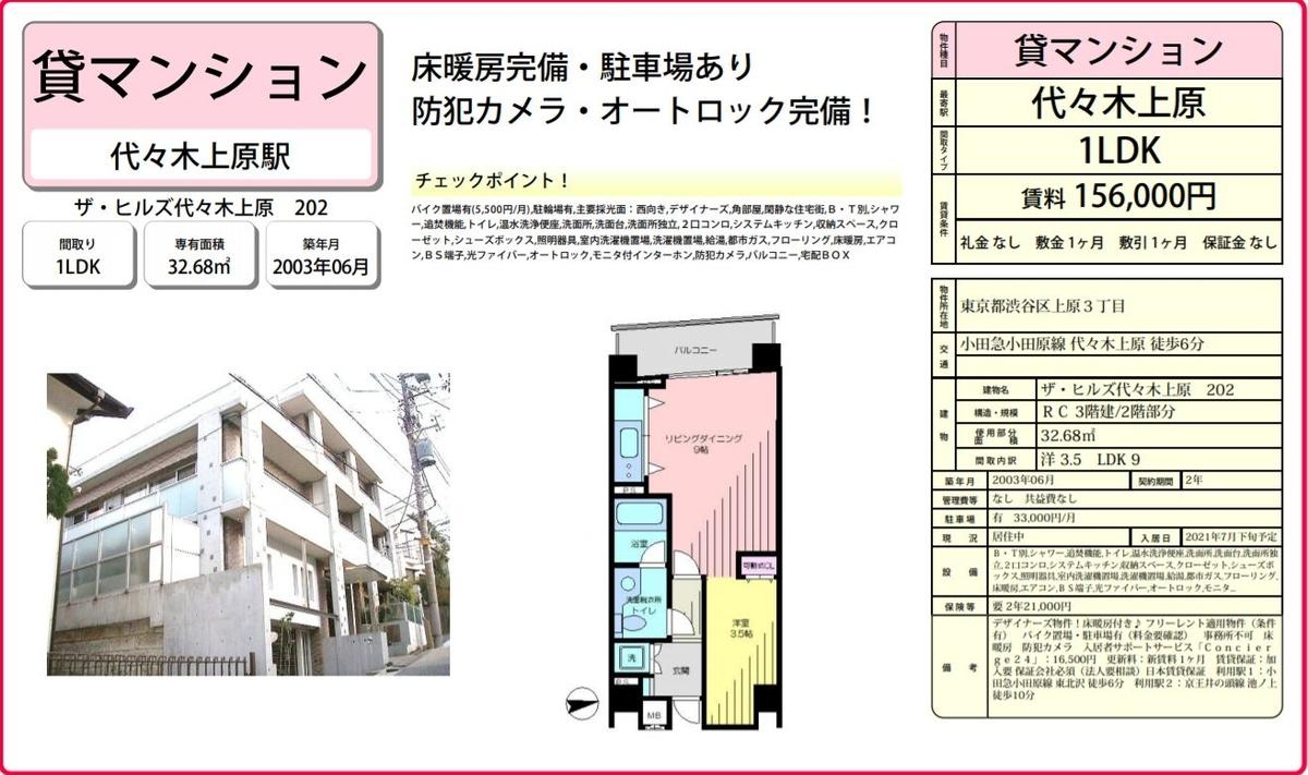 f:id:yoyogiuehararealestate:20210613100440j:plain