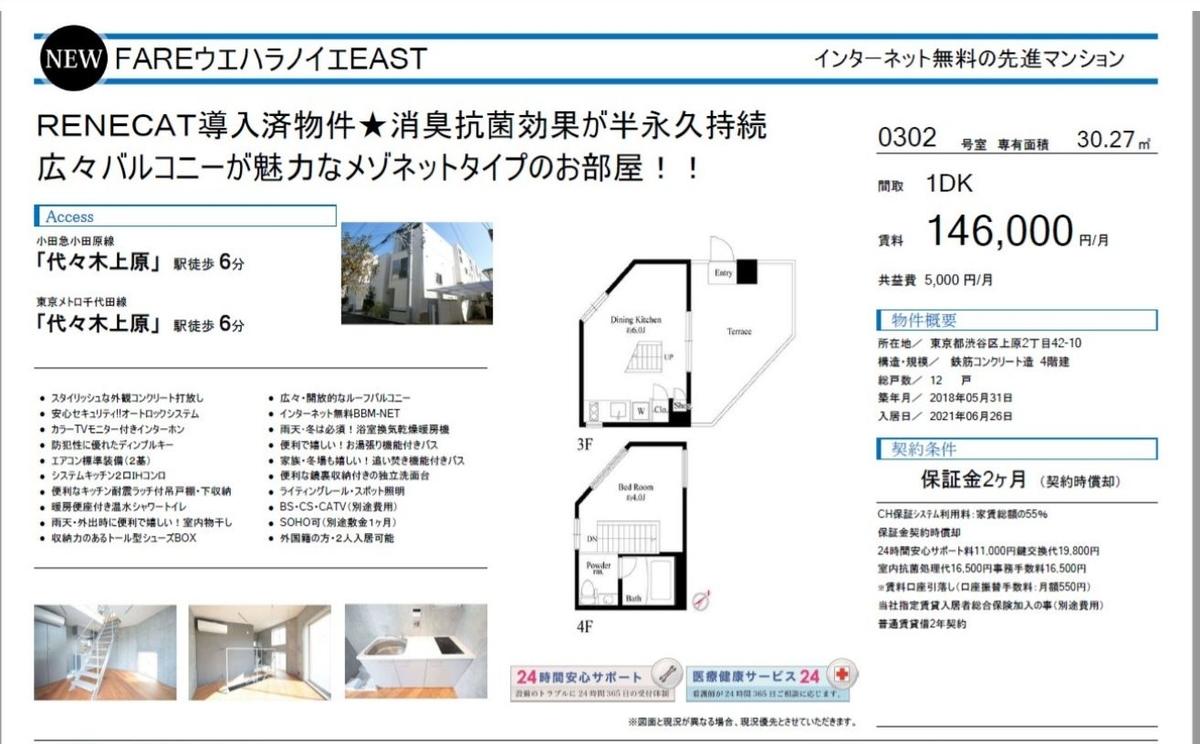 f:id:yoyogiuehararealestate:20210618110458j:plain