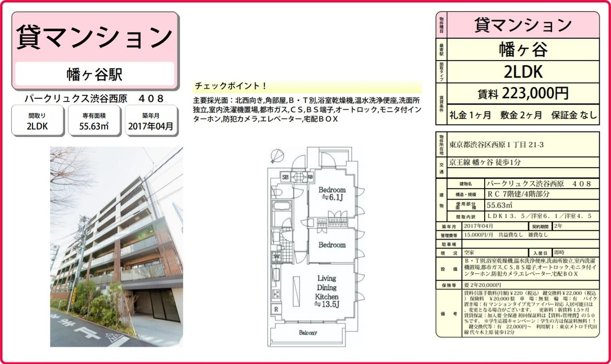 f:id:yoyogiuehararealestate:20210618110502j:plain