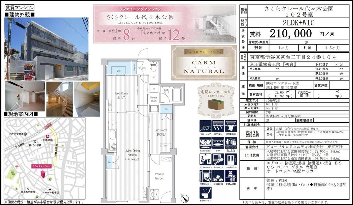 f:id:yoyogiuehararealestate:20210618110506j:plain