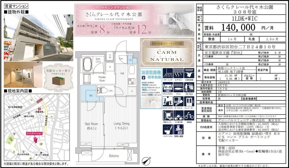 f:id:yoyogiuehararealestate:20210618110510j:plain