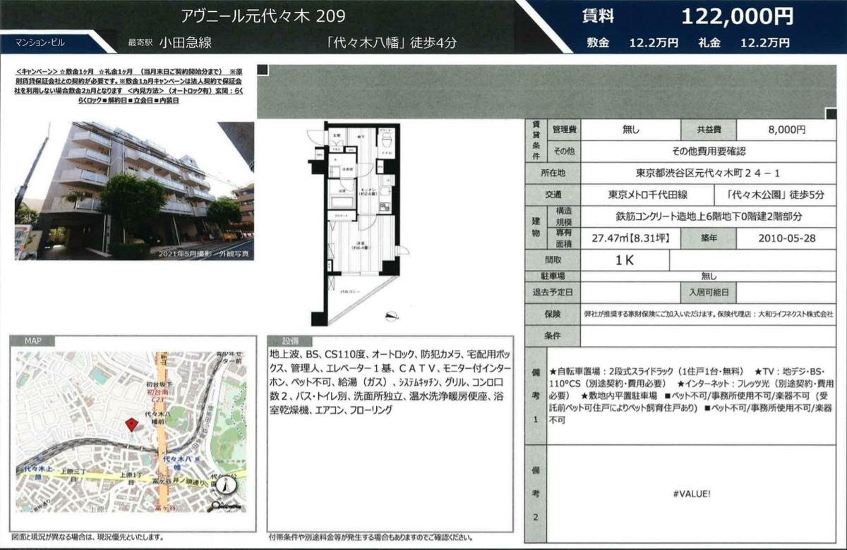 f:id:yoyogiuehararealestate:20210618110514j:plain