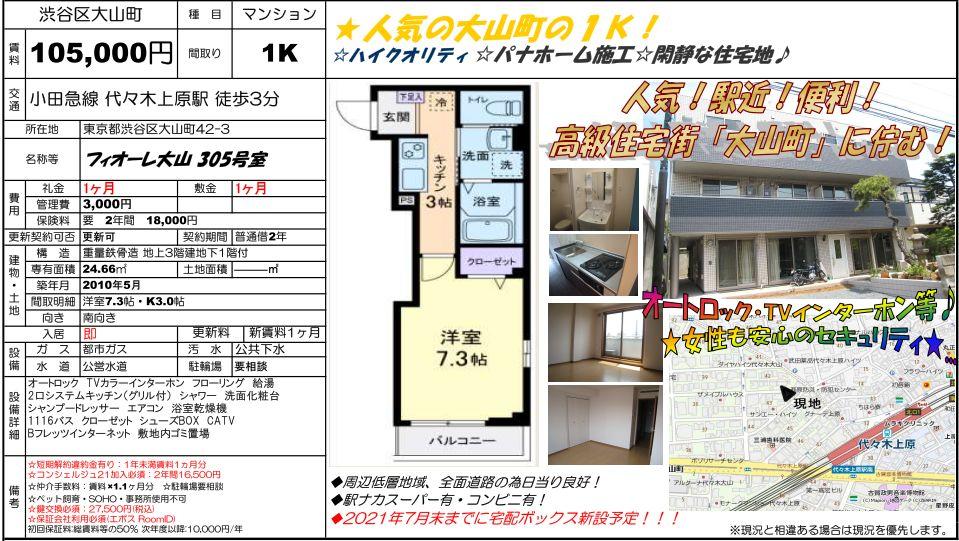 f:id:yoyogiuehararealestate:20210710202527j:plain