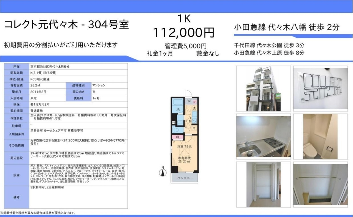 f:id:yoyogiuehararealestate:20210712094249j:plain