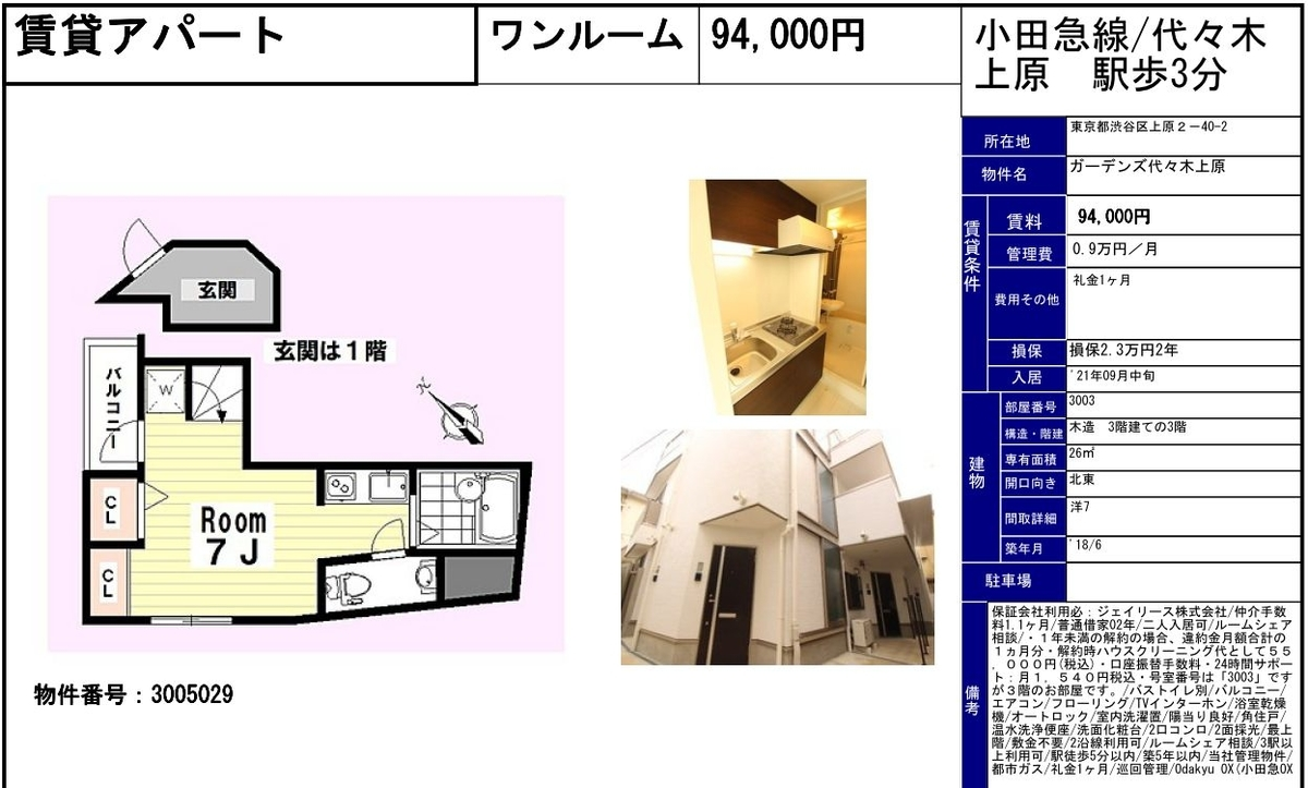 f:id:yoyogiuehararealestate:20210713201328j:plain