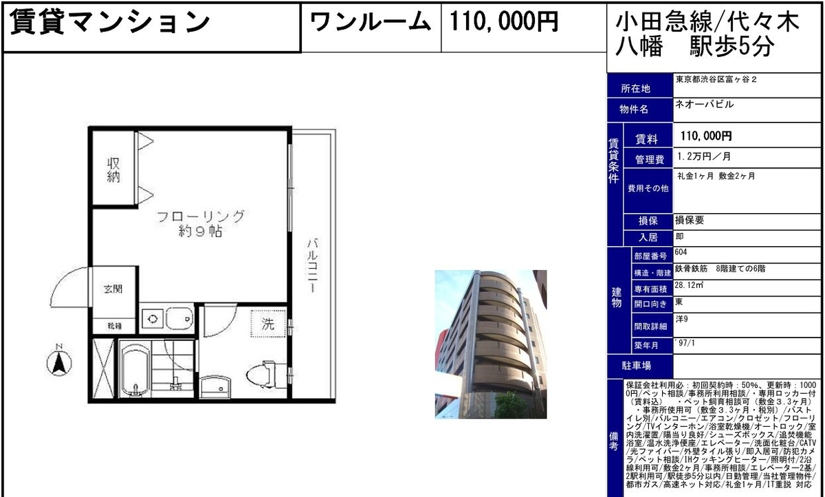 f:id:yoyogiuehararealestate:20210713201332j:plain