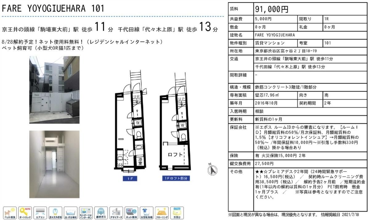 f:id:yoyogiuehararealestate:20210719102524j:plain