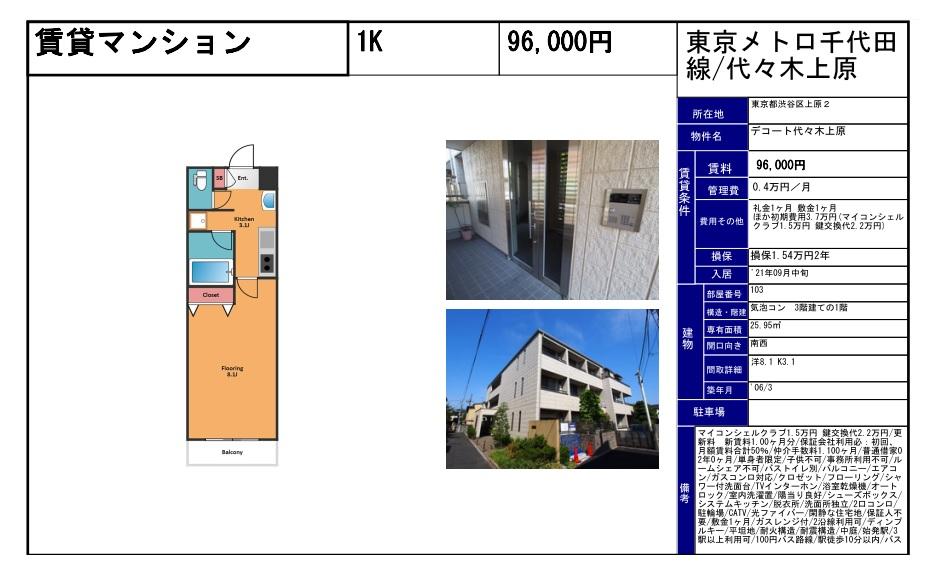 f:id:yoyogiuehararealestate:20210821102708j:plain