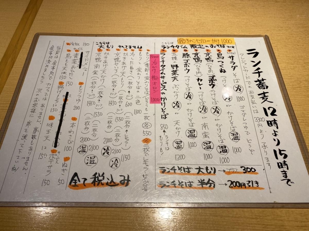 f:id:yoyogiuehararealestate:20210907143854j:plain