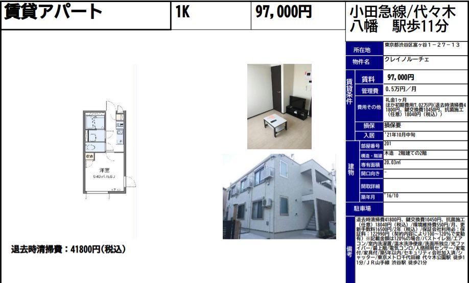 f:id:yoyogiuehararealestate:20210909101003j:plain