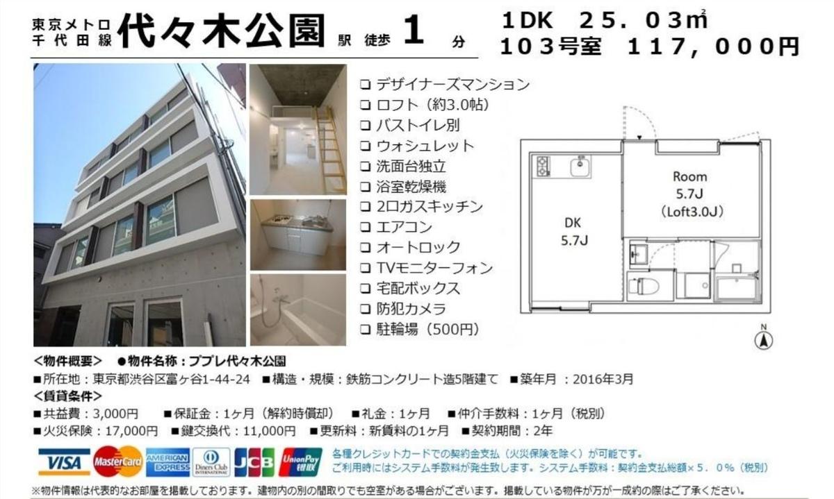 f:id:yoyogiuehararealestate:20210910114836j:plain