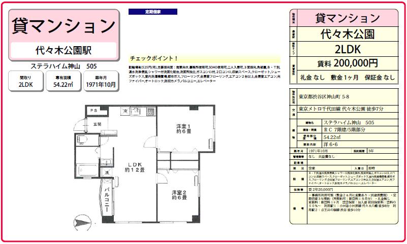 f:id:yoyogiuehararealestate:20210914224056p:plain