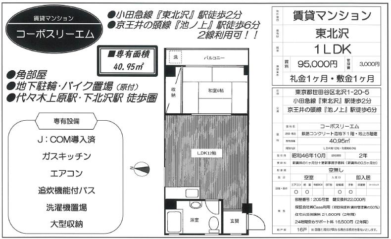 f:id:yoyogiuehararealestate:20210914224106p:plain