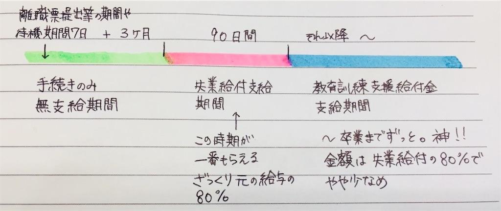 f:id:yoyoko-445:20200223172336j:image