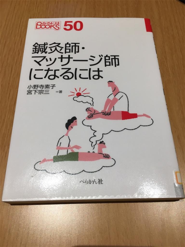 f:id:yoyoko-445:20200311172825j:image
