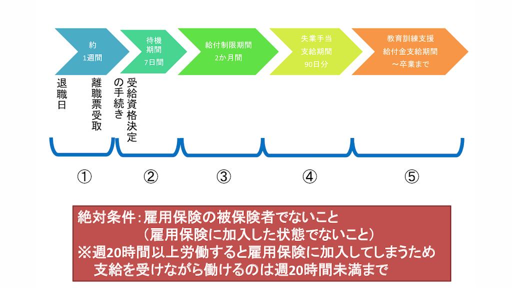 f:id:yoyoko-445:20201205172313p:image