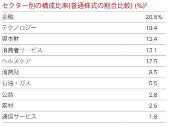 f:id:yoyopachi:20180622214557j:plain