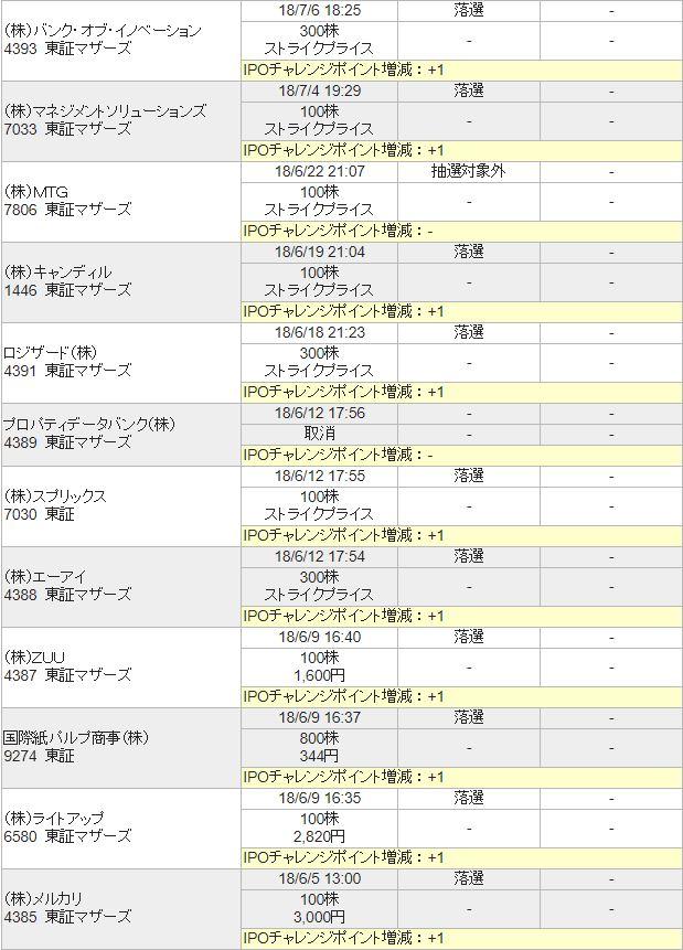 f:id:yoyopachi:20180802203344j:plain
