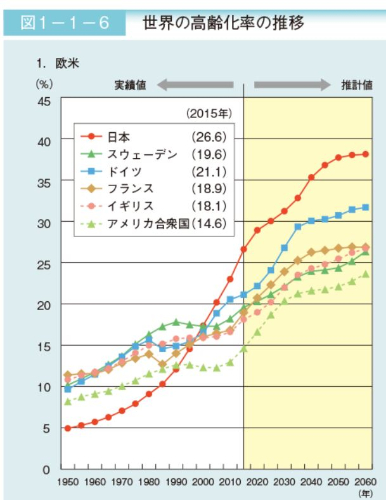 f:id:yoyopachi:20190330221451j:plain