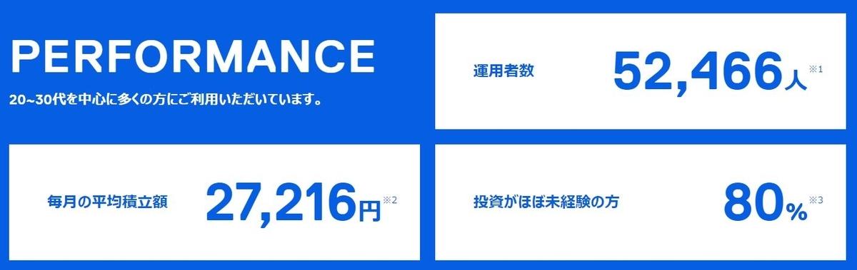 f:id:yoyopachi:20190331205748j:plain