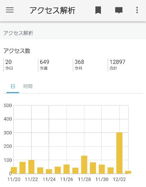 f:id:yoyoyo-kon5455:20161203111308j:image
