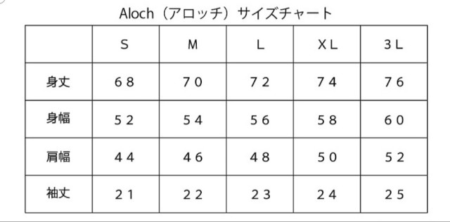 f:id:yoyoyo-kon5455:20200213200619j:image