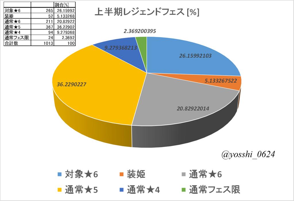 f:id:yozakura-yosshi:20160630223910p:plain