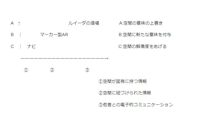 f:id:yozora_k:20181114175729p:plain