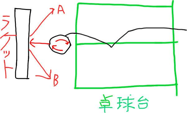f:id:yrhstaka:20121112172847j:image