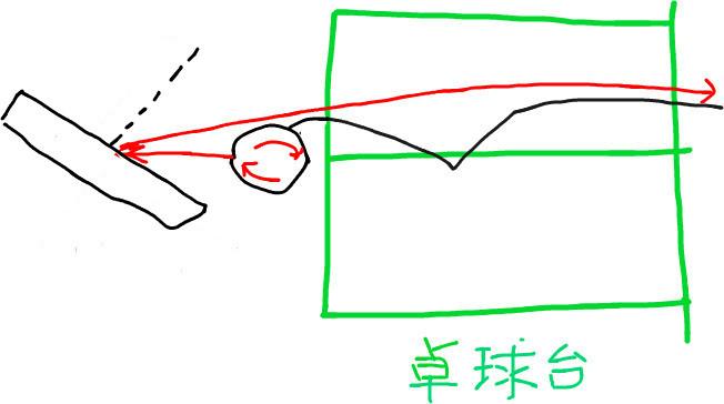f:id:yrhstaka:20121112173152j:image