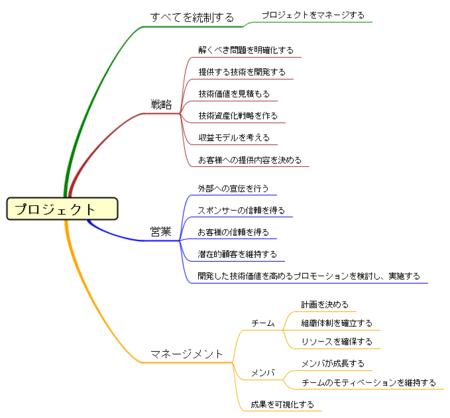 f:id:ysakata:20080421001822p:image