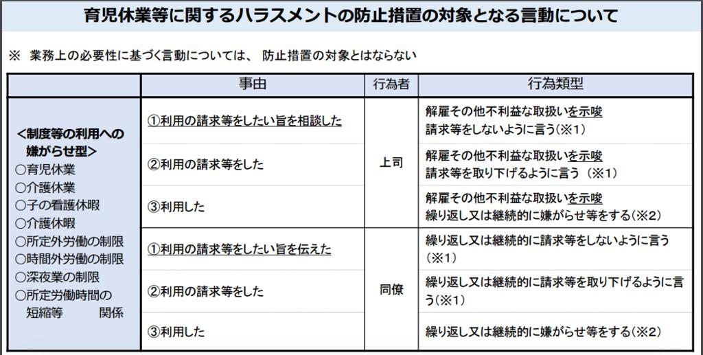 f:id:ysck_hashimoto:20170102163816p:plain