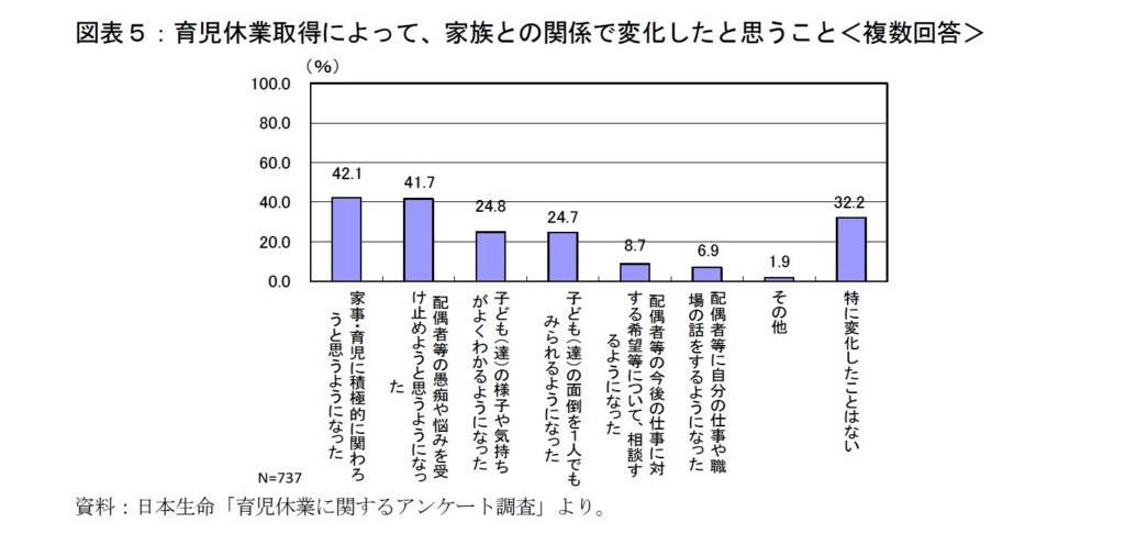 f:id:ysck_hashimoto:20170223135713j:plain