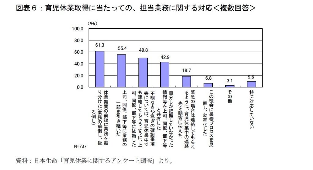 f:id:ysck_hashimoto:20170223140258j:plain