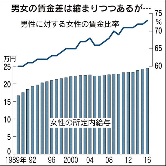 f:id:ysck_hashimoto:20171011124536j:plain