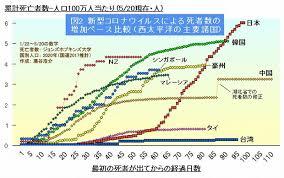 f:id:yseikei:20200530124615j:plain