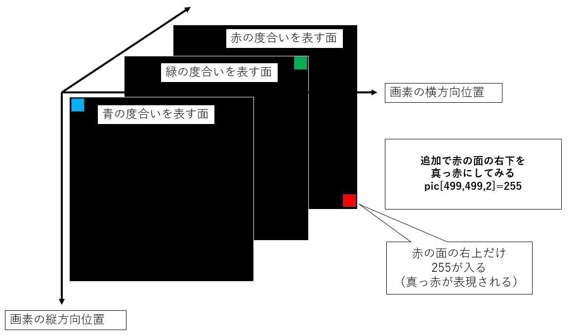f:id:yshgs_elec:20210204202718j:plain